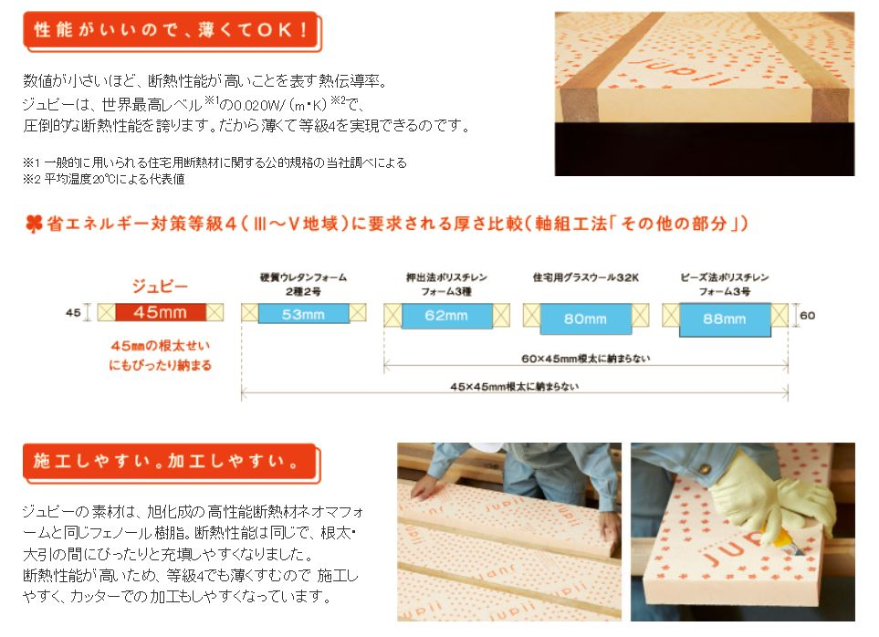 居間・台所等に使用した床用断熱材